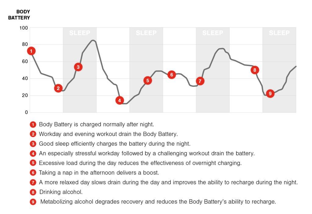 body-battery